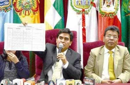 Gobierno-no-aprobo-aun-Bs-148-millones-para-las-elecciones-judiciales