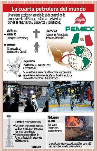 Tragedia-en-Pemex-causa-33-muertes