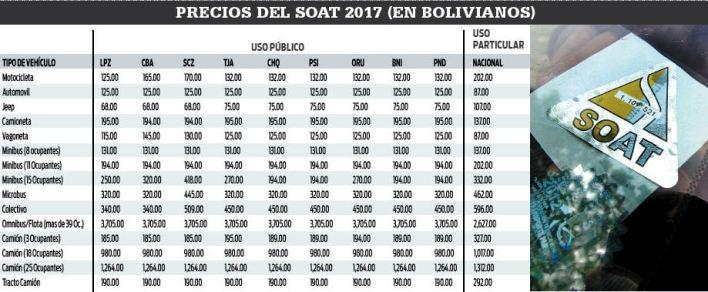 Venderan-el-SOAT-2017-desde-el-9-de-diciembre