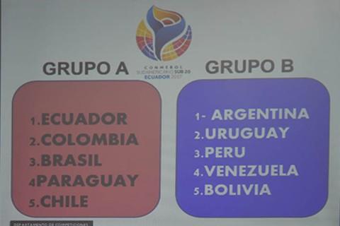 Bolivia-en-el-grupo-de-Argentina-y-Uruguay-en-el-sub-20