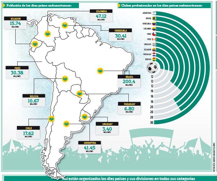 Asi-se-juega-y-esta-organizado-en-Sudamerica