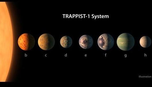 Detectan-un-sistema-estelar-cercano-con-siete-planetas-similares-a-la-Tierra