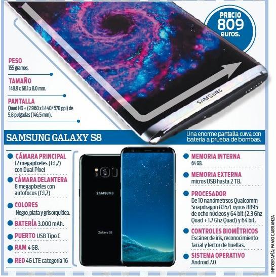 La-seguridad-de-la-bateria-destaca-en-el-Galaxy-S8