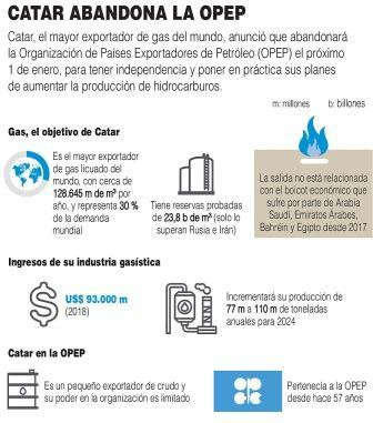 Negociaciones-cruciales-realiza-la-OPEP