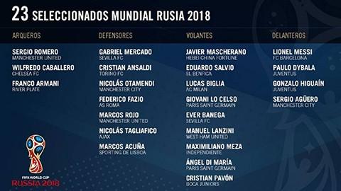 La-lista-de-los-23-jugadores-de-Argentina-convocados-al-Mundial