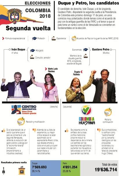 Dura-pulseta-de-2-candidatos-en-Colombia