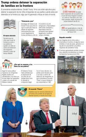 Desmantela,-Trump,-politica-de--Tolerancia-0-