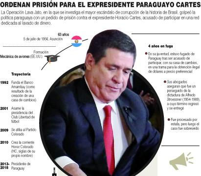 Orden-de-prision-para-el-expresidente-de-Paraguay