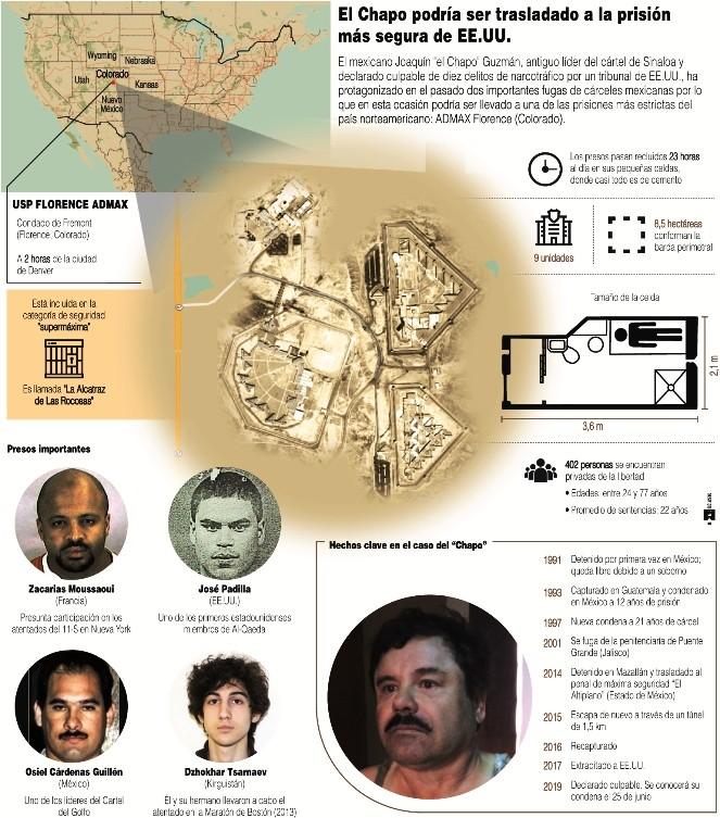 Terrible-carcel-espera-a--El-Chapo-,-se-trata-de-la-ADX--Supermax--en-Colorado