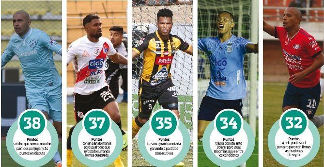 Cinco-para-un-titulo,-el-campeon-va-a-la-Copa-2020