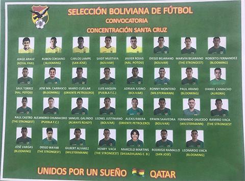 Sin-Saucedo:-Villegas-da-la-lista-oficial-de-jugadores-para-la-Copa-America