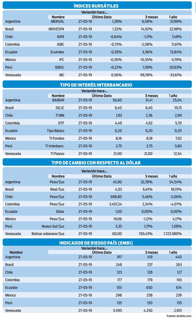 Mesas-directivas-en-la-Economia-del-Futuro:-un-pendiente-en-A.-Latina