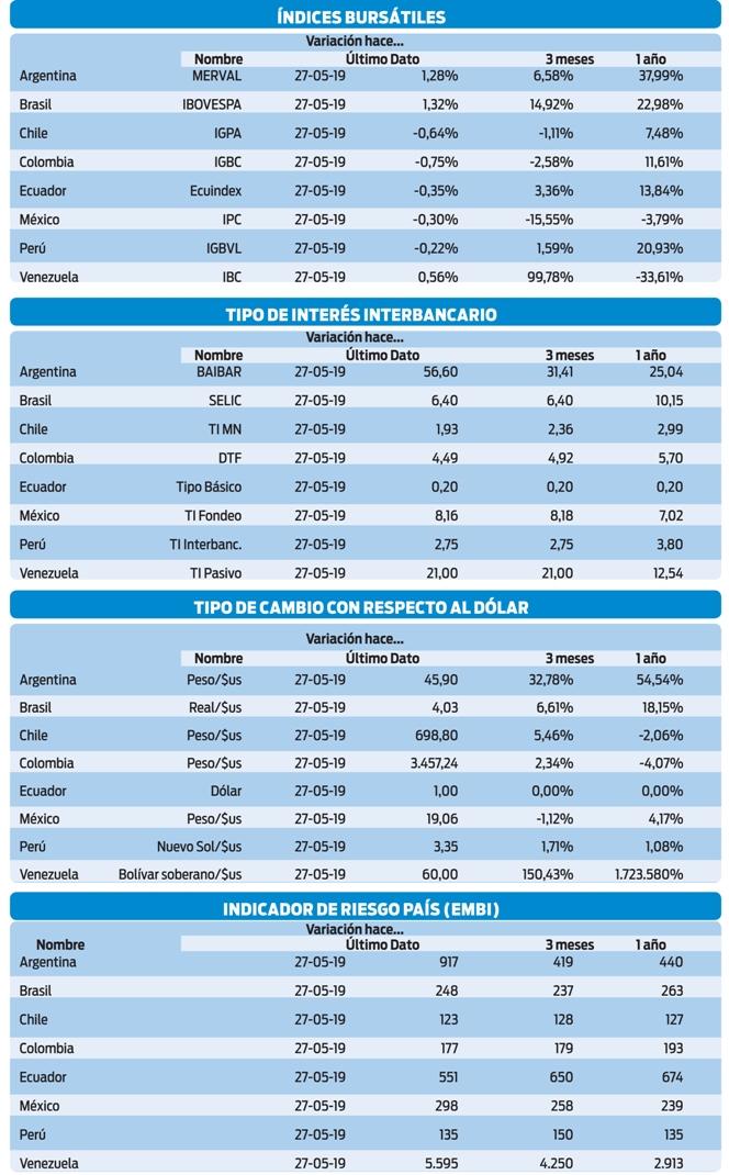 Mesas-directivas-en-la-Economia-del-Futuro:-pendiente-en-A.-Latina