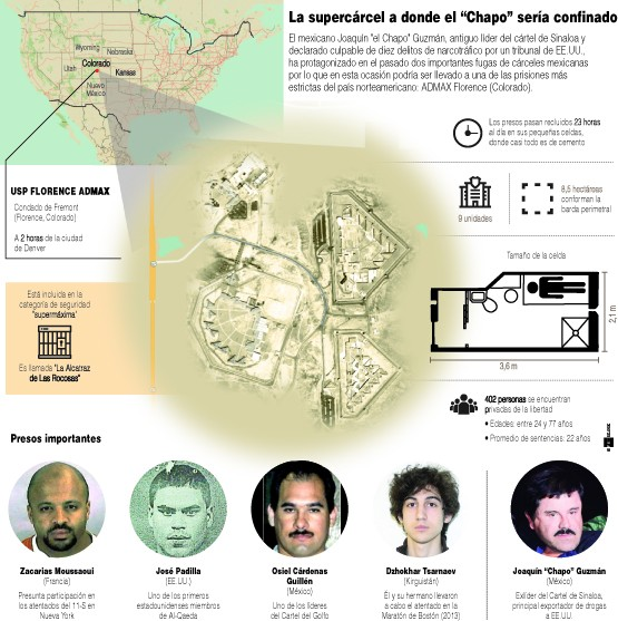 Una-supercarcel-espera-a--El-Chapo-,-Auge-y-caida-del-narco