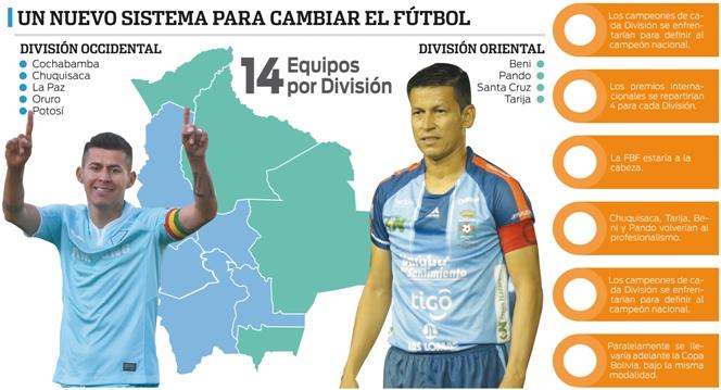 Dos-divisiones,-proponen-un-torneo-regionalizado