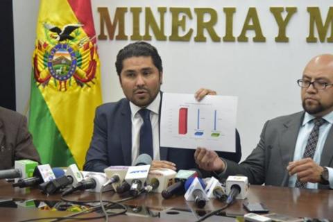 La-Procuraduria-afirma-que-Bolivia-logro-recuperar-la-soberania-del-Yacimiento-de-Mallku-Khota