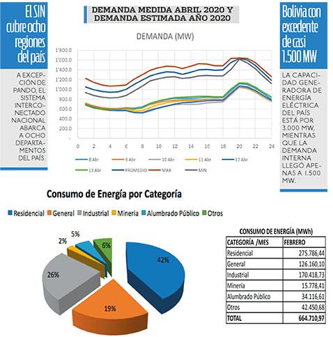 Electricidad,-la-demanda-cae-en-un-30%