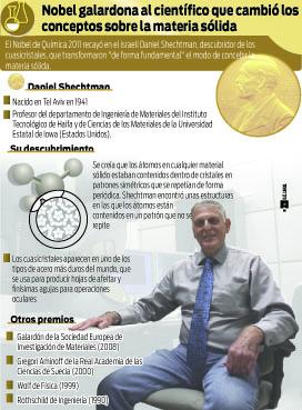 Nobel-por-un-nuevo-concepto-de-materia