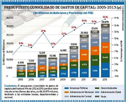 universidades autonomas de bolivia: