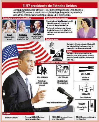 Obama-jura-como-presidente-de-EEUU-por-segunda-vez