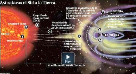 Gigantesca-explosion-solar-se-dirige-hacia-la-Tierra