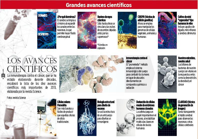 Diez-descubrimientos-que-revolucionaron-en-el-2013