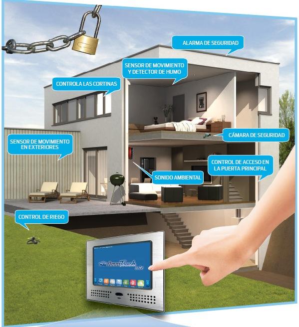 Casas inteligentes ya son un presente for Imagen de lavaderos para casas
