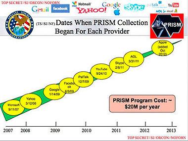 EEUU-dice-acceder-a-informacion-de-Microsoft,-Google,-Apple-y-Facebook-pero-firmas-lo-niegan