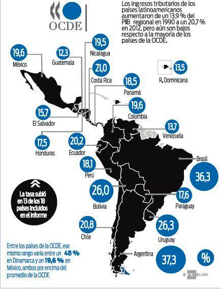 Advierten-a-Bolivia-sobre-renta-petrolera