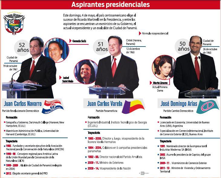 Panamenos-van-a-las-urnas