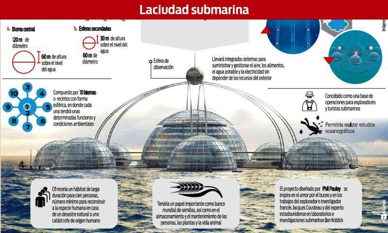 Crean-una-ciudad-submarina