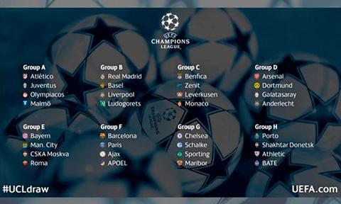 Asi-quedaron-los-grupos-en-la-Champions-League
