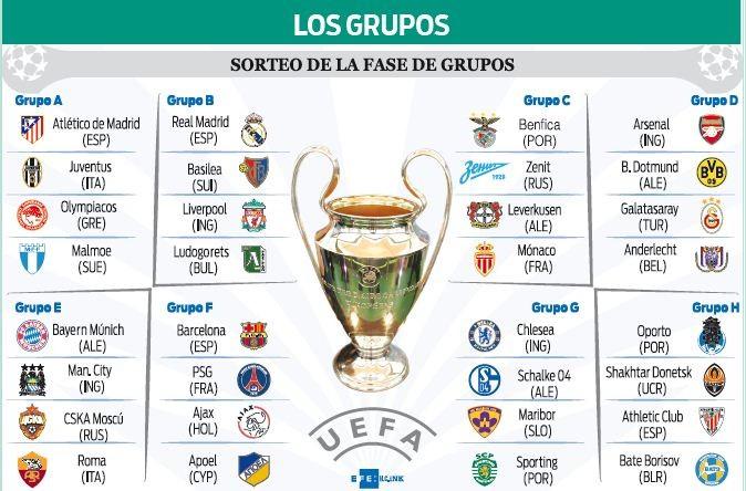 Comienza-la-Champions-de-la-temporada-2014-15