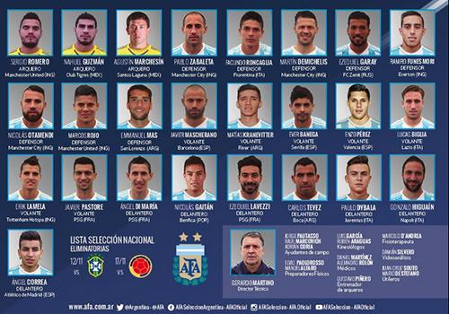Martino-da-la-lista-de-convocados-para-los-partidos-contra-Brasil-y-Colombia