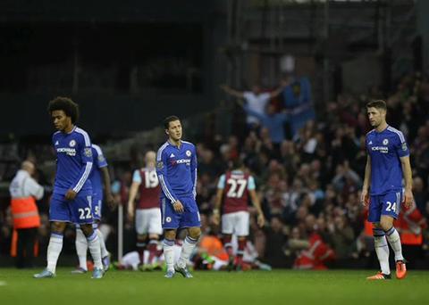 Arsenal-y-Chelsea-son-eliminados-de-la-Copa-de-la-Liga