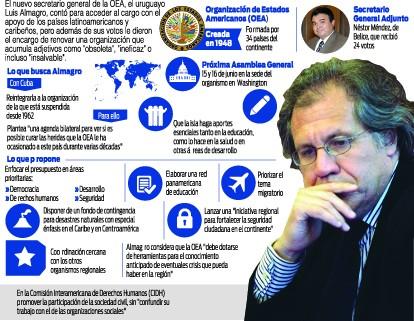 Nuevo-rostro-en-la-OEA-con-el-desafio-del-cambio