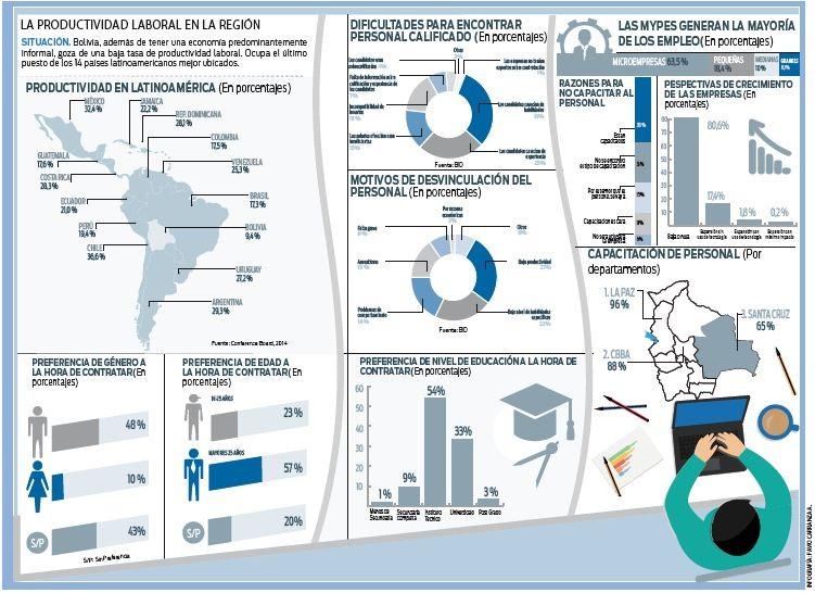 Exportacion-tradicional-hace-inviable-diversificar