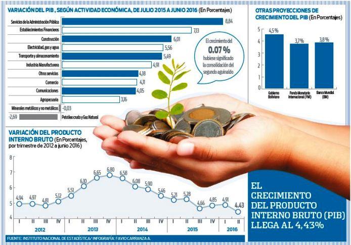 Gobierno-descarta-que-este-ano-se-pague-el-2do-aguinaldo-