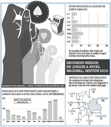 Santa-Cruz-ocupa-el-88%-de-decomisos-de-juegos