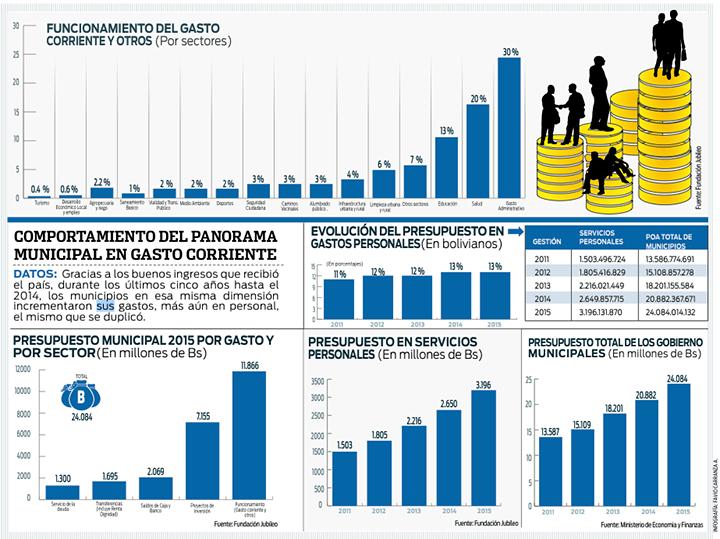 Municipios-tienen-baja-inversion-productiva