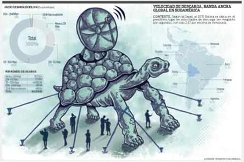 Cuatro-puntos-impiden-tener-internet-con-mas-velocidad