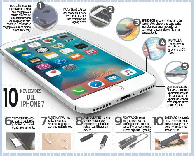 Apple-lanza-el-nuevo-iPhone-7-y-realza-sus-accesorios--