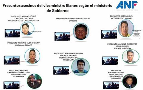 Ministerio-de-Gobierno-difunde-fotos-individualizadas-de-8-presuntos-asesinos-de-Illanes