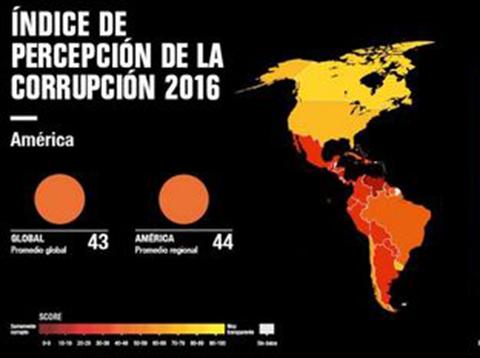 Bolivia-baja-en-ranking-de-corrupcion-en-America-Latina