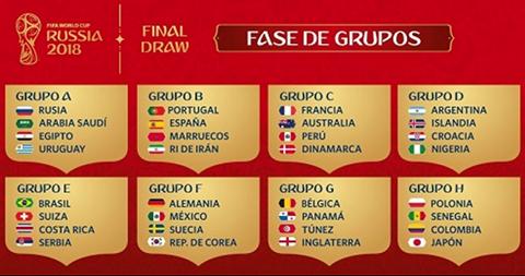 Ya-se-conocen-los-ocho-grupos-que-disputaran-el-Mundial-de-Rusia-2018