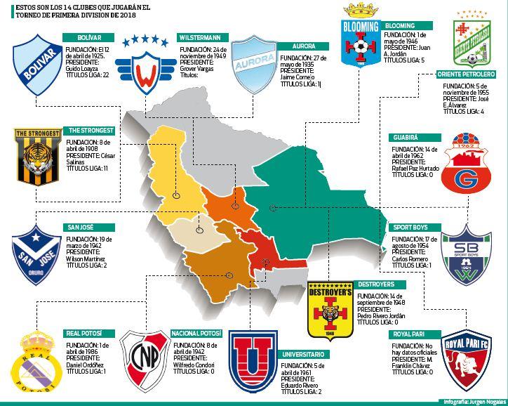 El-mapa-del-futbol-cambia-en-2018-seran-14-equipos-y-6-de-ellos-de-Santa-Cruz