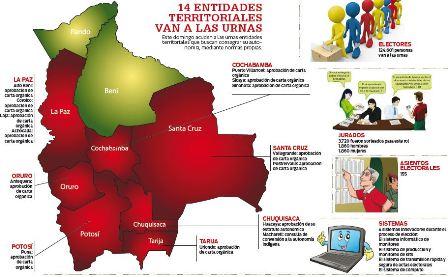 Entidades-territoriales--buscan-su-autonomia