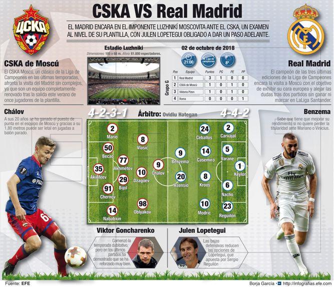 Real-Madrid-vuelve-a-la-accion