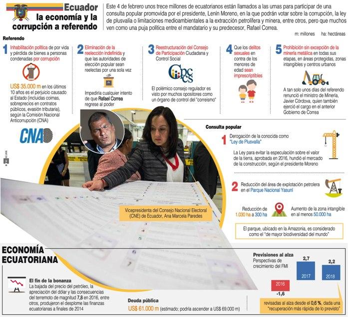 Dia-clave,-Ecuatorianos-van-a-las-urnas