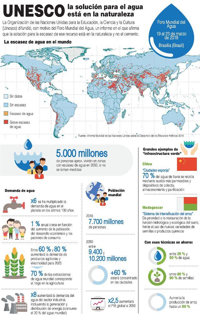 El-agua-en-latinoamerica-necesita-millonaria-inversion